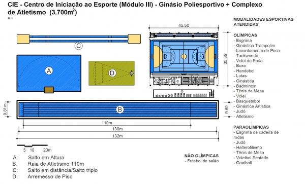 http--www.esporte.gov.br-cie-modelosCIE-images-7000-1-600x363