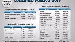 Concurso Público Municipal: sexta-feira, dia 20, é o último dia para fazer inscrição.